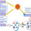 Hóa đơn điện tử E-INVOICE